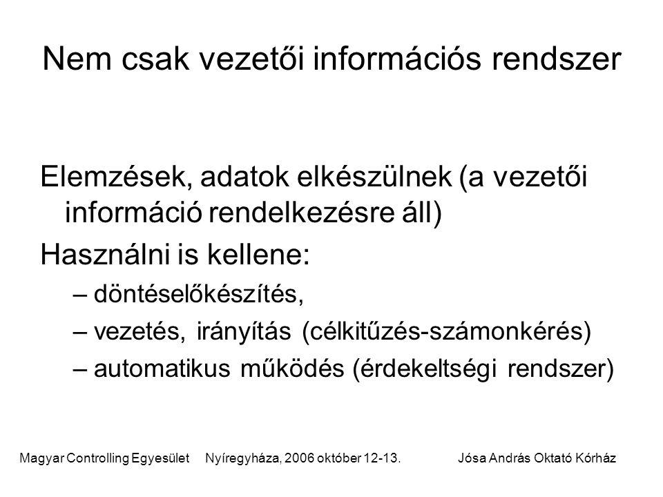 Magyar Controlling Egyesület Nyíregyháza, 2006 október 12-13.Jósa András Oktató Kórház Nem csak vezetői információs rendszer Elemzések, adatok elkészü