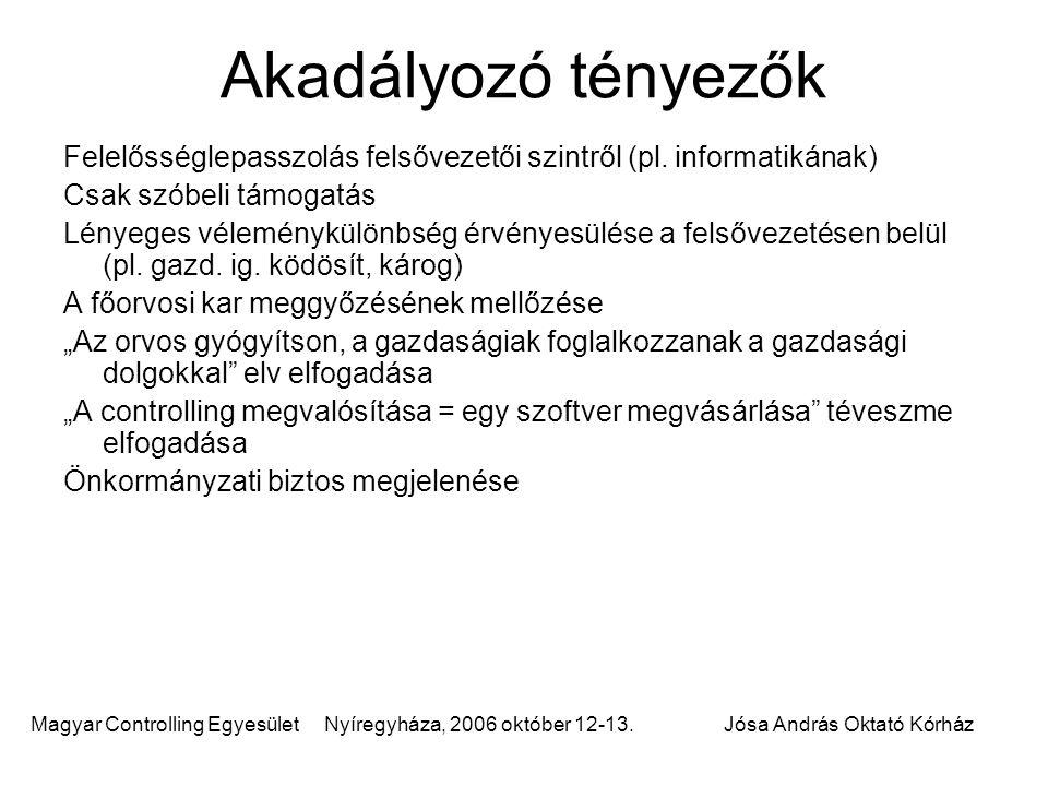 Magyar Controlling Egyesület Nyíregyháza, 2006 október 12-13.Jósa András Oktató Kórház Akadályozó tényezők Felelősséglepasszolás felsővezetői szintről