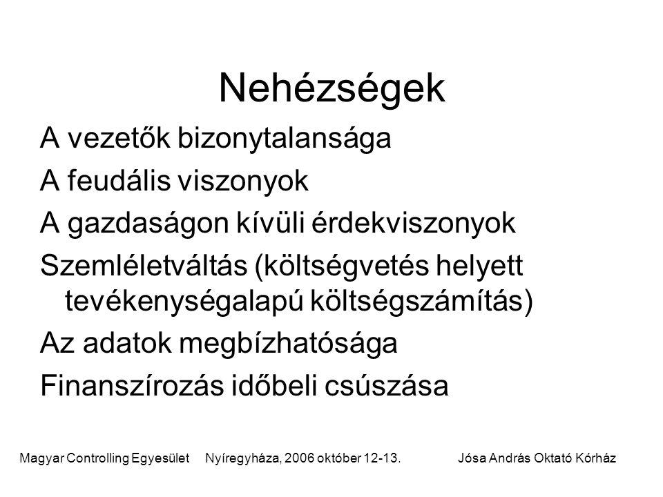 Magyar Controlling Egyesület Nyíregyháza, 2006 október 12-13.Jósa András Oktató Kórház Nehézségek A vezetők bizonytalansága A feudális viszonyok A gaz
