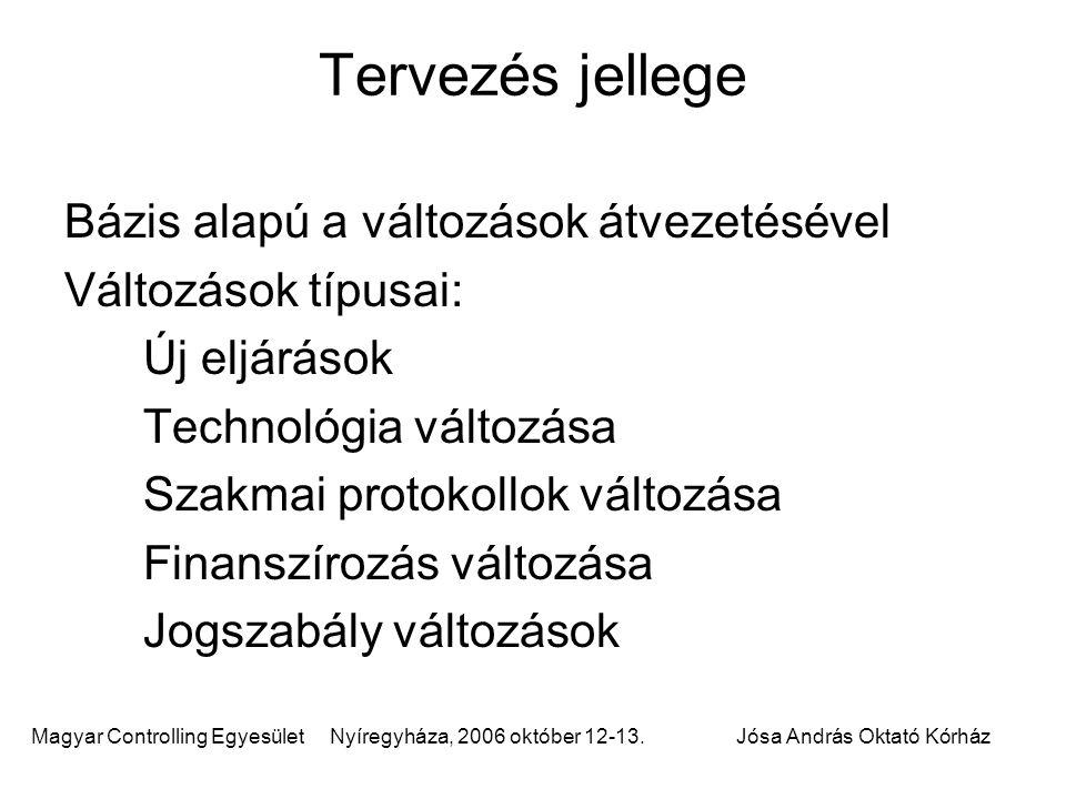 Magyar Controlling Egyesület Nyíregyháza, 2006 október 12-13.Jósa András Oktató Kórház Tervezés jellege Bázis alapú a változások átvezetésével Változá