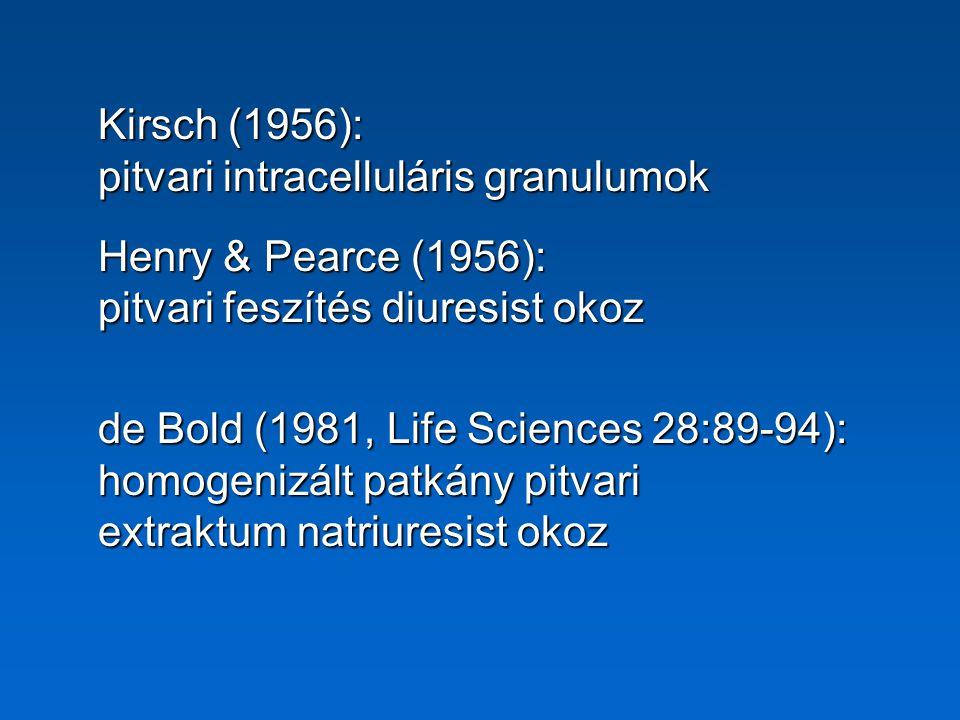 28 as 32 as 22 as 28 as 32 as 22 as elsősorban pitvari elsősorban kamrai endotheliális Natriuretikus peptidek