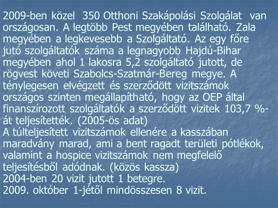 2009-ben közel 350 Otthoni Szakápolási Szolgálat van országosan. A legtöbb Pest megyében található. Zala megyében a legkevesebb a Szolgáltató. Az egy