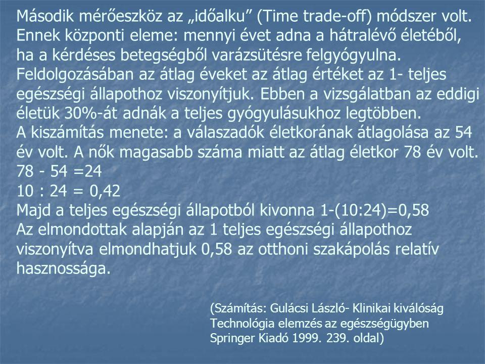 """Második mérőeszköz az """"időalku"""" (Time trade-off) módszer volt. Ennek központi eleme: mennyi évet adna a hátralévő életéből, ha a kérdéses betegségből"""
