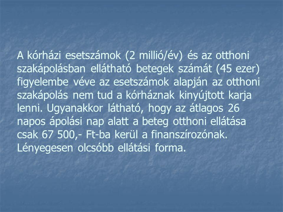 A kórházi esetszámok (2 millió/év) és az otthoni szakápolásban ellátható betegek számát (45 ezer) figyelembe véve az esetszámok alapján az otthoni sza