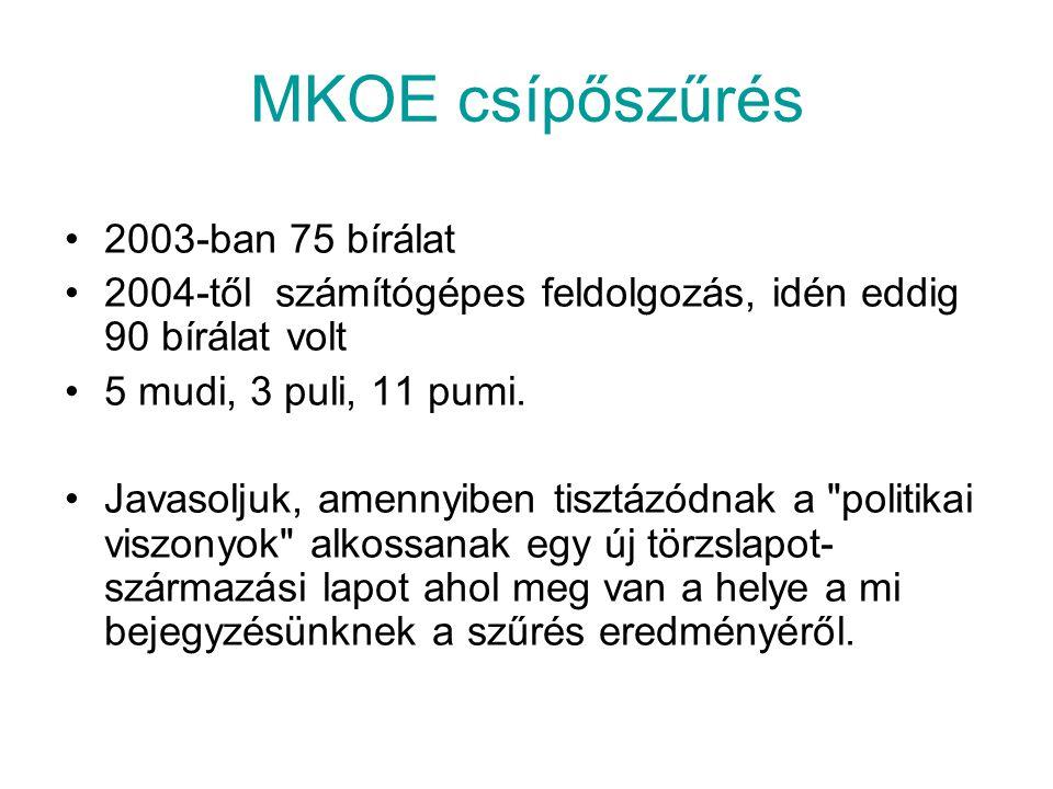 MKOE csípőszűrés 2003-ban 75 bírálat 2004-től számítógépes feldolgozás, idén eddig 90 bírálat volt 5 mudi, 3 puli, 11 pumi. Javasoljuk, amennyiben tis