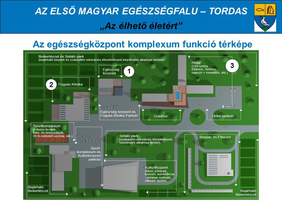 """AZ ELSŐ MAGYAR EGÉSZSÉGFALU – TORDAS """"Az élhető életért Az egészségközpont komplexum funkció térképe 1 2 3"""