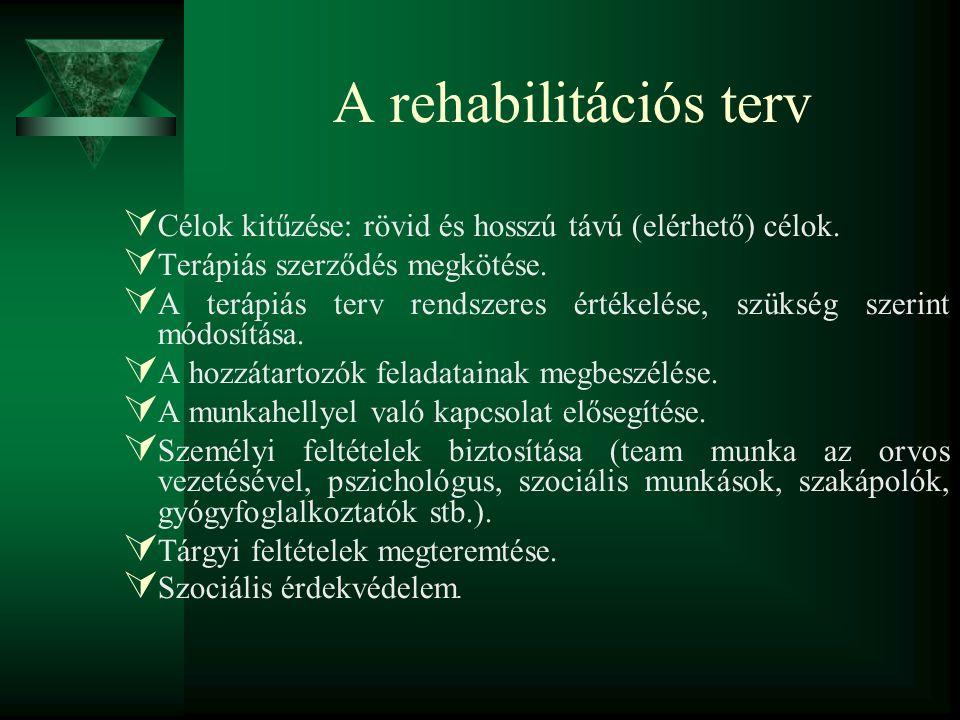 A rehabilitációs terv  Célok kitűzése: rövid és hosszú távú (elérhető) célok.  Terápiás szerződés megkötése.  A terápiás terv rendszeres értékelése