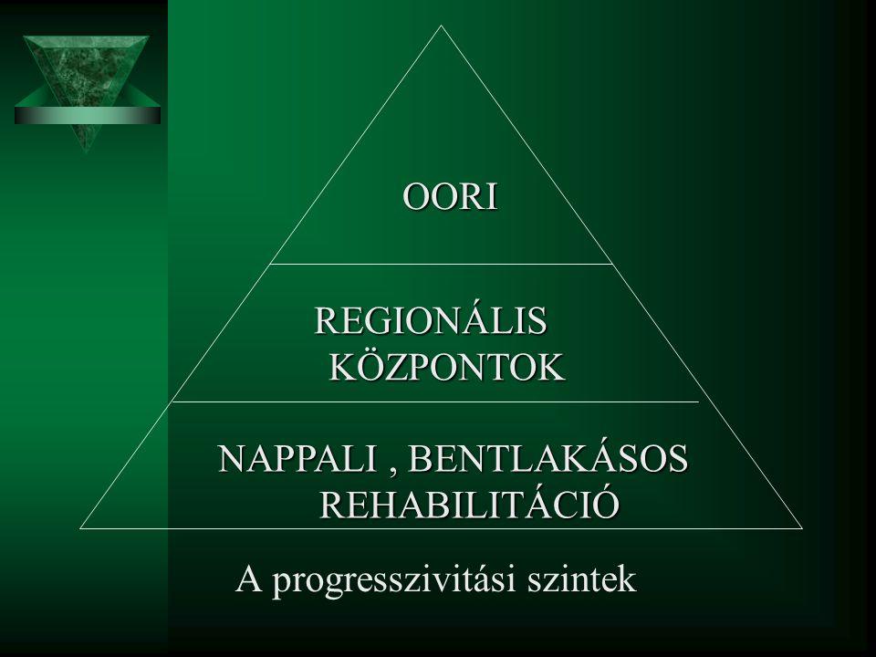 A progresszivitási szintek NAPPALI, BENTLAKÁSOS REHABILITÁCIÓ OORI REGIONÁLIS KÖZPONTOK