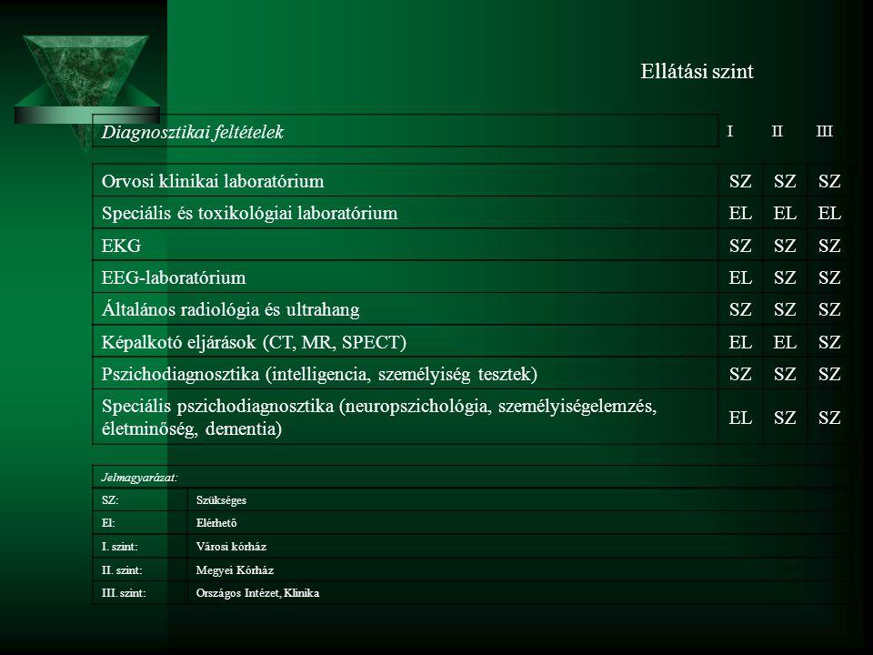 Diagnosztikai feltételek IIIIII Orvosi klinikai laboratóriumSZ Speciális és toxikológiai laboratóriumEL EKGSZ EEG-laboratóriumELSZ Általános radiológi