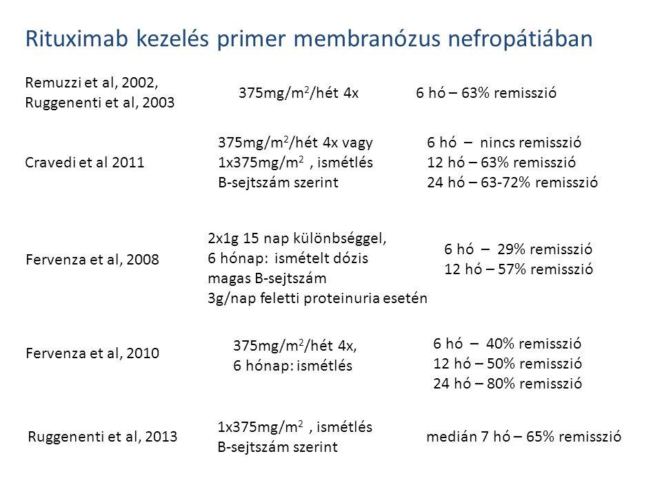 Rituximab kezelés primer membranózus nefropátiában Remuzzi et al, 2002, Ruggenenti et al, 2003 375mg/m 2 /hét 4x6 hó – 63% remisszió Cravedi et al 201