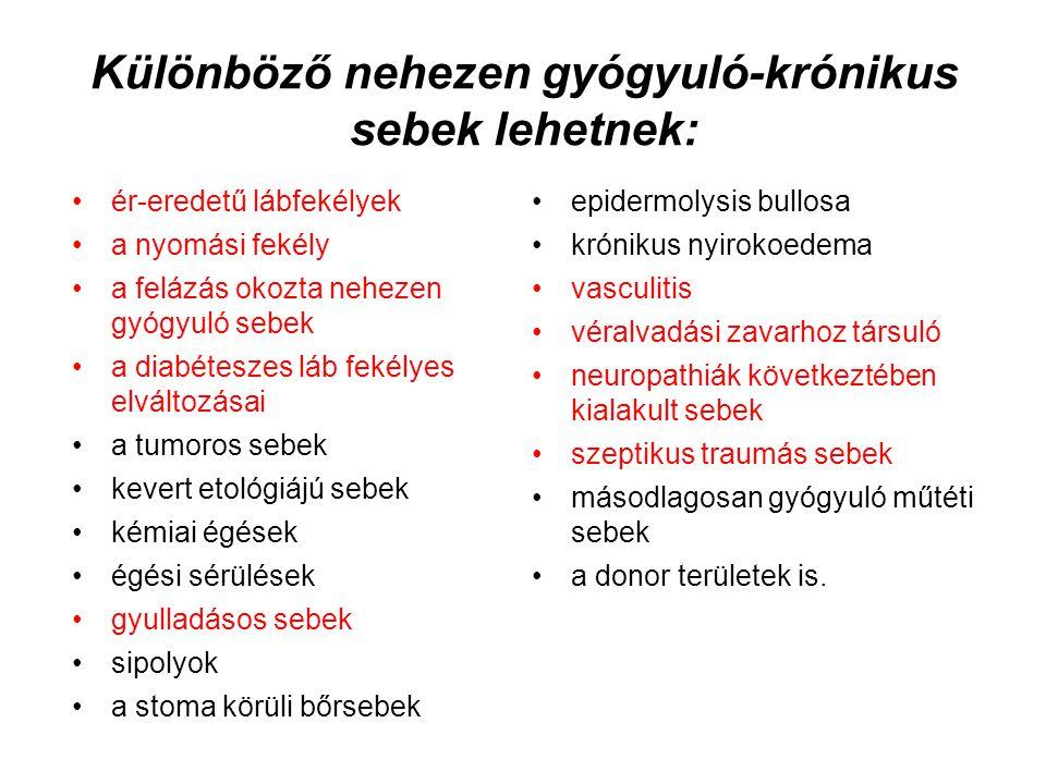 Fekély ambulancia Betadin, mercurocrom – Kivétel: seb, amin beavatkozást terveznek A seb és a sebkörnyék megtisztítása: steril vízzel, fiziológiás NaCl-dal Prontosan fertőtlenítő Lidocain ampulla 2-4% (5 perc) Fibrines felrakódás, gangréna – eltávolítása E-vitaminos gél
