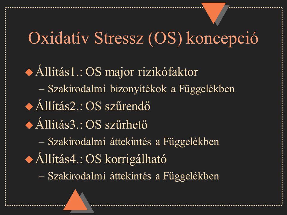 Oxidatív Stressz (OS) koncepció u Állítás1.: OS major rizikófaktor –Szakirodalmi bizonyítékok a Függelékben u Állítás2.: OS szűrendő u Állítás3.: OS szűrhető –Szakirodalmi áttekintés a Függelékben u Állítás4.: OS korrigálható –Szakirodalmi áttekintés a Függelékben