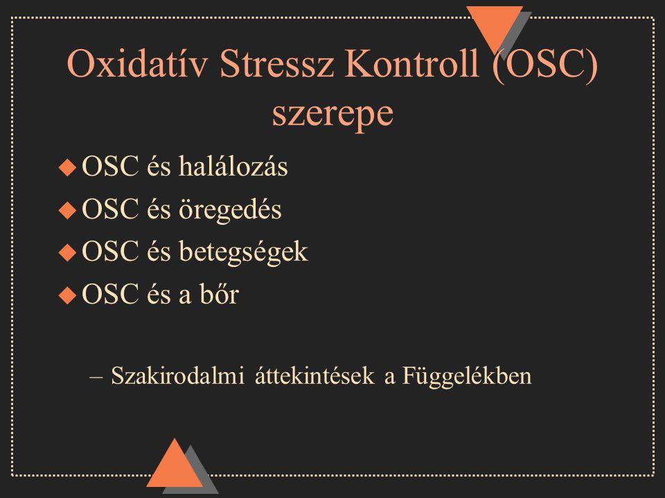 Oxidatív Stressz Kontroll (OSC) szerepe u OSC és halálozás u OSC és öregedés u OSC és betegségek u OSC és a bőr –Szakirodalmi áttekintések a Függelékben