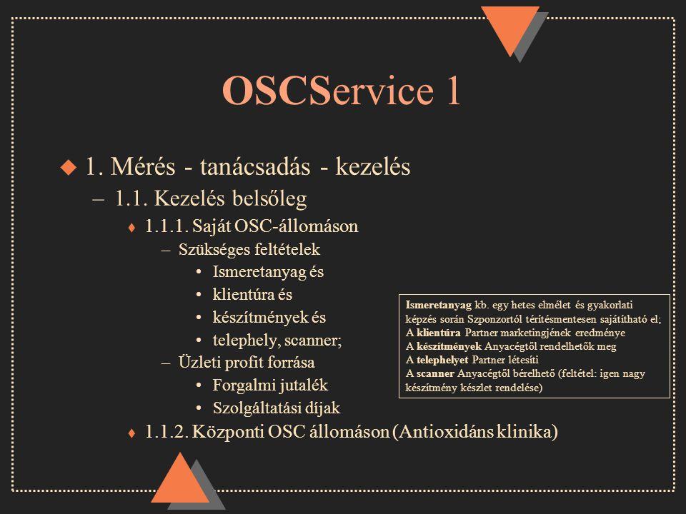 OSCService 1 u 1. Mérés - tanácsadás - kezelés –1.1.