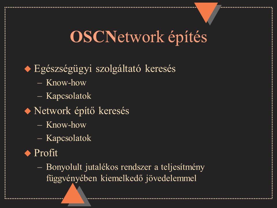 OSCNetwork építés u Egészségügyi szolgáltató keresés –Know-how –Kapcsolatok u Network építő keresés –Know-how –Kapcsolatok u Profit –Bonyolult jutalékos rendszer a teljesítmény függvényében kiemelkedő jövedelemmel