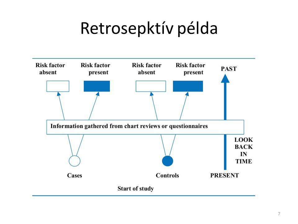 Retrosepktív példa 7