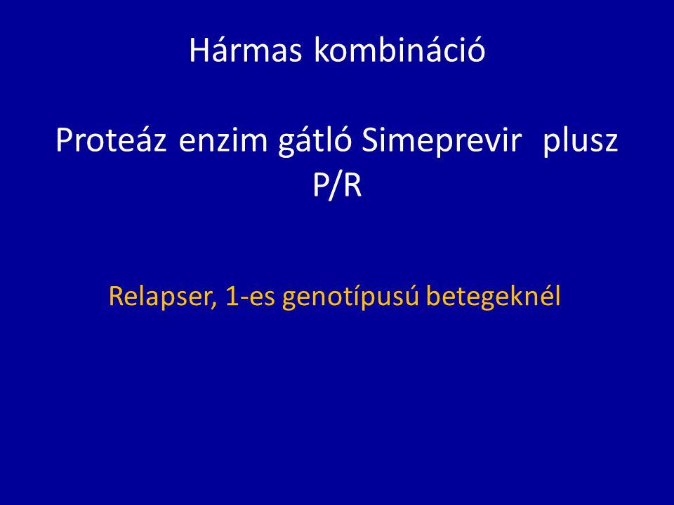 Relapser, 1-es genotípusú betegeknél Hármas kombináció Proteáz enzim gátló Simeprevir plusz P/R