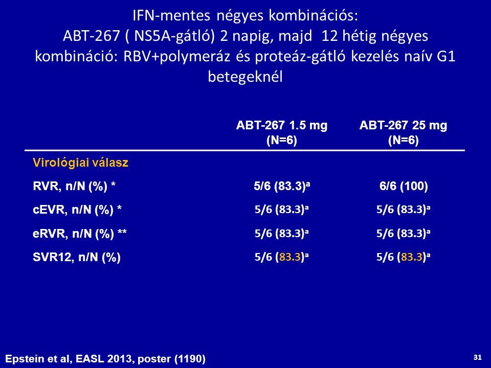 IFN-mentes négyes kombinációs: ABT-267 ( NS5A-gátló) 2 napig, majd 12 hétig négyes kombináció: RBV+polymeráz és proteáz-gátló kezelés naív G1 betegekn
