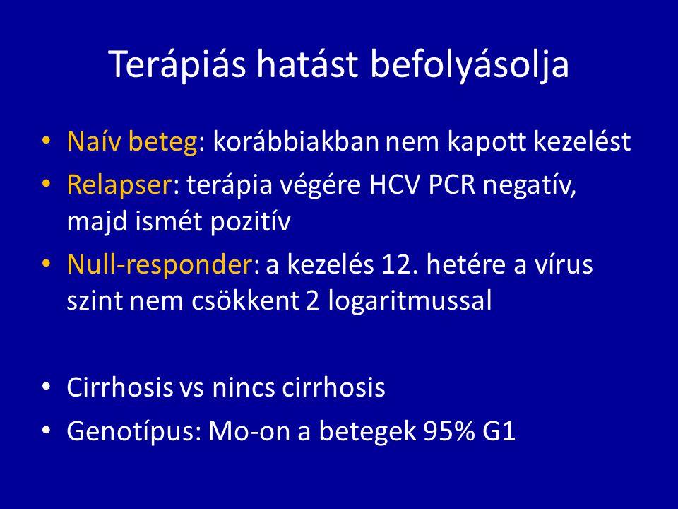 Terápiás hatást befolyásolja Naív beteg: korábbiakban nem kapott kezelést Relapser: terápia végére HCV PCR negatív, majd ismét pozitív Null-responder: