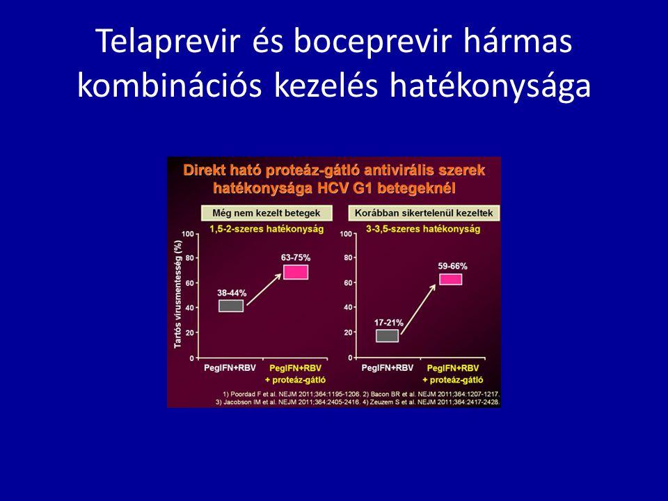 Négyes kombináció: Ledipasvir (NS5A-gátló) + GS-9451(proteáz- gátló) + PEGASYS ® + RBV korábbi kezelésre nem reagáló, nem- cirrhotikus G1 betegeknél Sub-Genotípus IL28B Status 117/158 89/129 28/29 93/134 24/24 Everson et al, EASL 2013, oral (13) 28