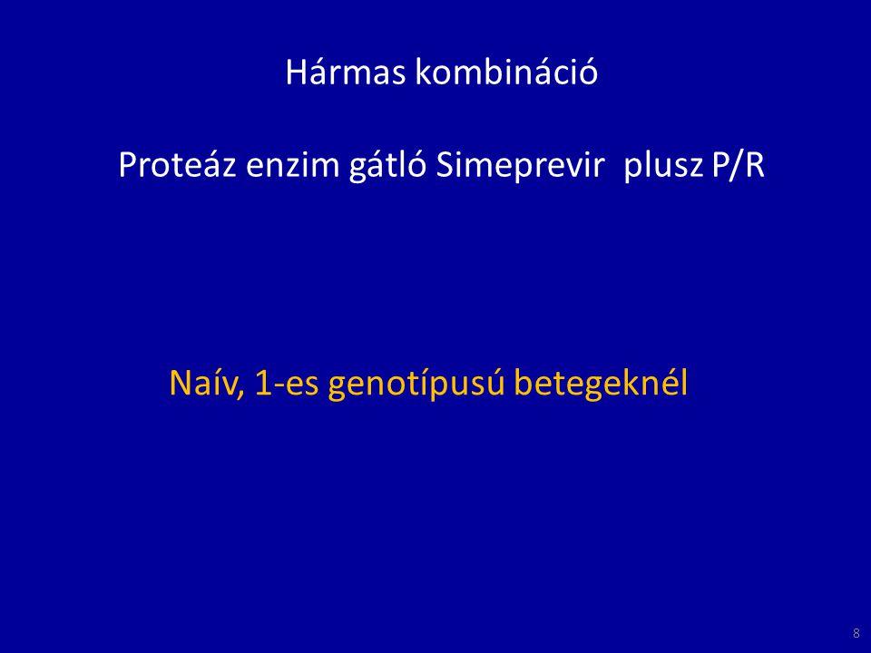 CHC, G1, tx-failures to TVR or BOC, non- cirrhotic, n=41 0 24 Randomization (1:1) Daclatasvir 60 mg qd + Sofosbuvir 400 mg qd Daclatasvir 60 mg qd + Sofosbuvir 400 mg qd + RBV 1000/1200 mg/d Sulkowski et al, EASL 2013, late-breaker oral (1417) 29 IFN-mentes kettős és hármas kombináció: Daclatasvir (NS5A) + Sofosbuvir (NI) ± RBV nem-cirrhoticus, G1 korábbi kezelésre nem reagáló betegeknél