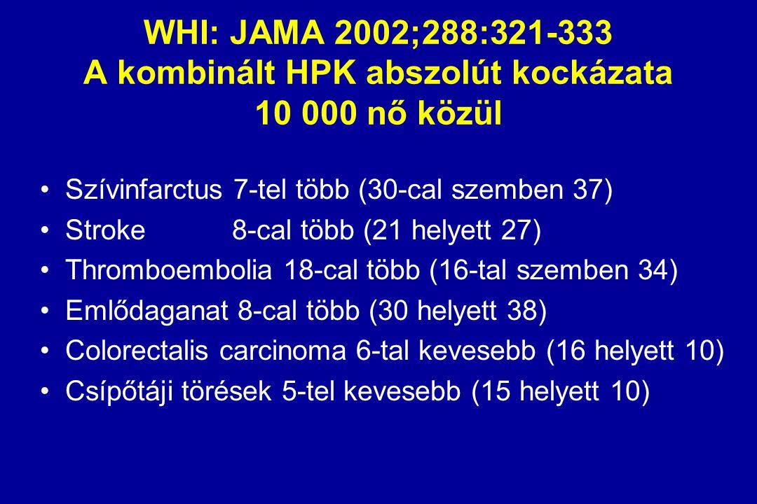 WHI: JAMA 2002;288:321-333 Szívinfarctus + 29% Stroke + 41% Thromboembolia + 111% Emlőrák + 26% Vastag- és végbélrák - 37% Csípőtáji törések - 34% Cso