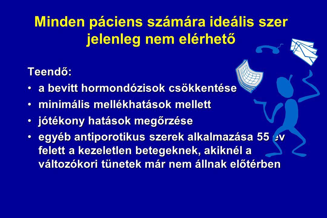 Terápiás lehetőségek Életmódbeli és étrendi változtatások Hormonpótló kezelés –menopausás hormon terápia (alacsony dózis, lokális) –hormonszerű hatáss