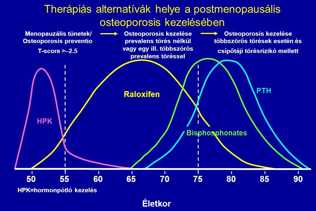 Fontos a beteg tájékoztatása kezelés megfelelő kivizsgálás után megfelelő nyomon követéssel a beteggel egyetértésben kell végezni osteoporosis megelőz