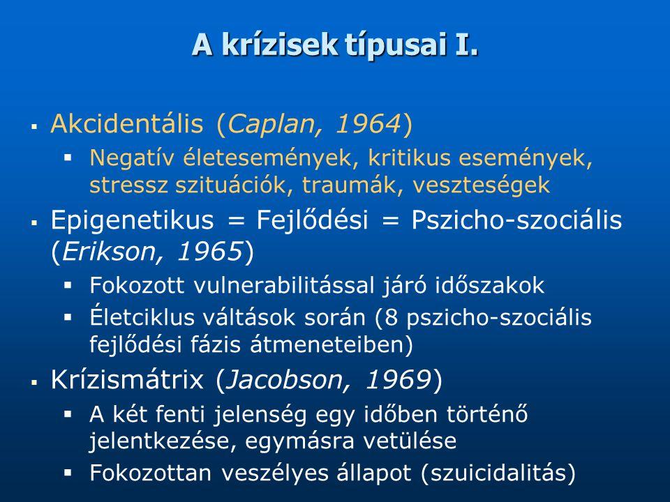 A krízisek típusai I.   Akcidentális (Caplan, 1964)   Negatív életesemények, kritikus események, stressz szituációk, traumák, veszteségek   Epig