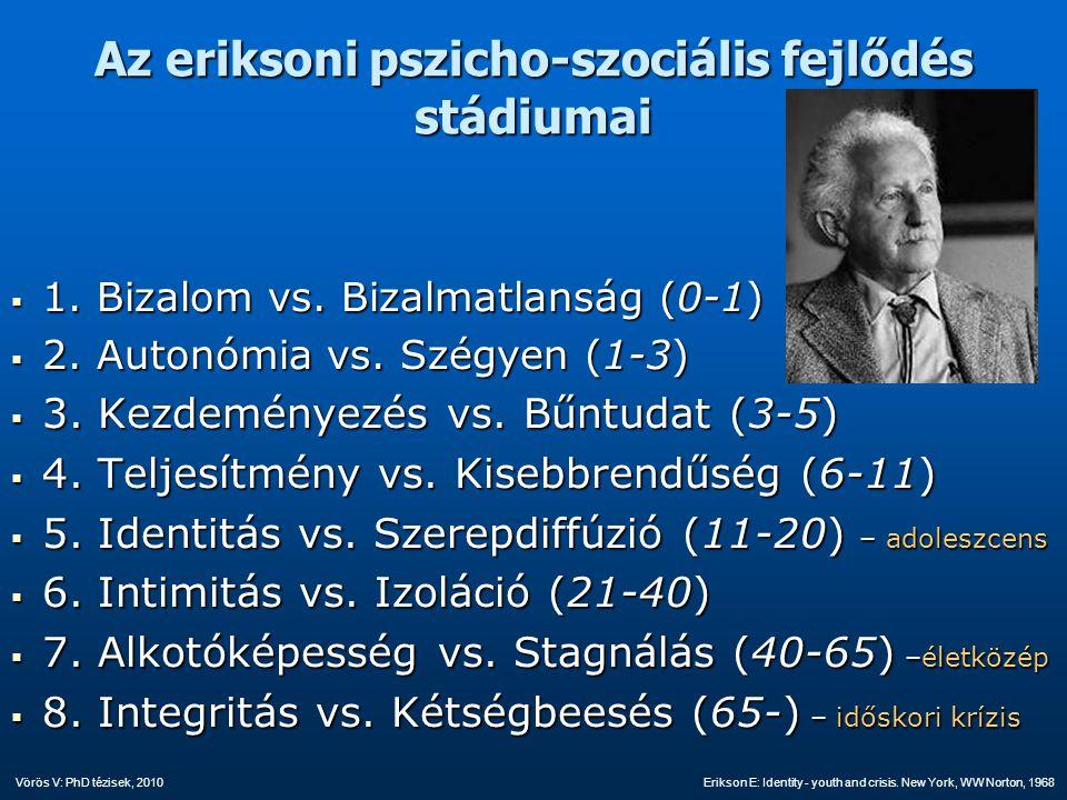 Az eriksoni pszicho-szociális fejlődés stádiumai  1. Bizalom vs. Bizalmatlanság (0-1)  2. Autonómia vs. Szégyen (1-3)  3. Kezdeményezés vs. Bűntuda