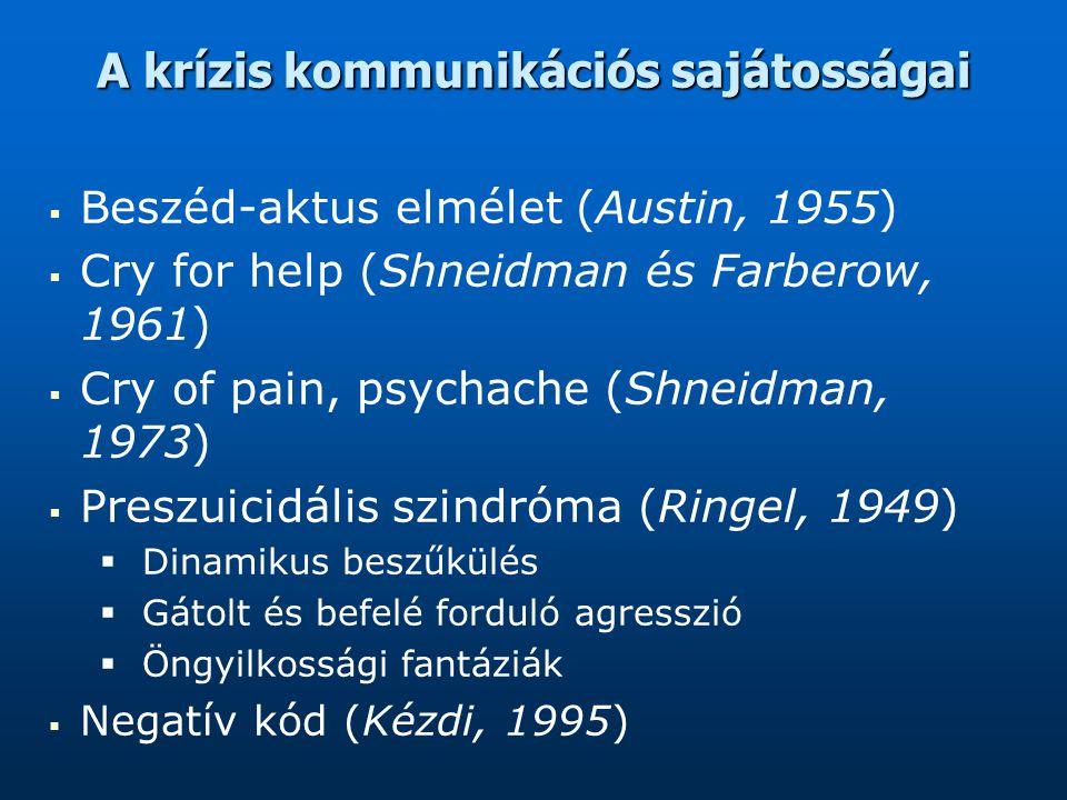 A krízis kommunikációs sajátosságai   Beszéd-aktus elmélet (Austin, 1955)   Cry for help (Shneidman és Farberow, 1961)   Cry of pain, psychache