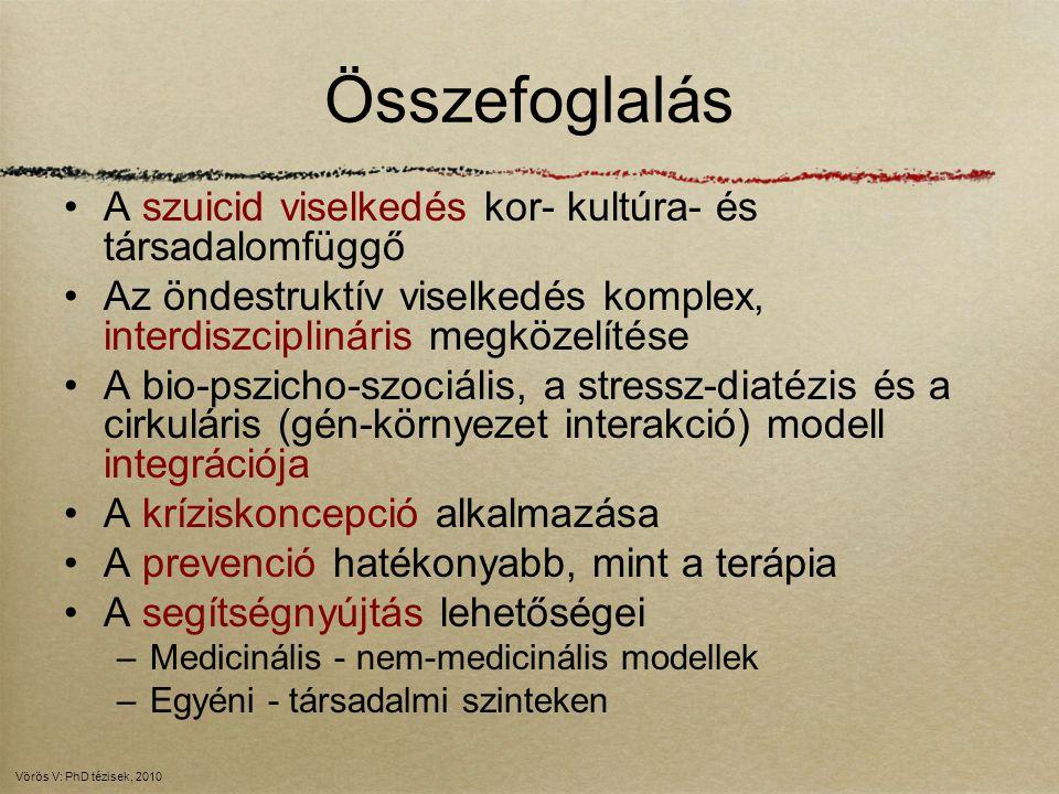 Összefoglalás A szuicid viselkedés kor- kultúra- és társadalomfüggő Az öndestruktív viselkedés komplex, interdiszciplináris megközelítése A bio-pszich
