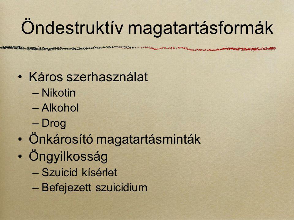 Öndestruktív magatartásformák Káros szerhasználat –Nikotin –Alkohol –Drog Önkárosító magatartásminták Öngyilkosság –Szuicid kísérlet –Befejezett szuic