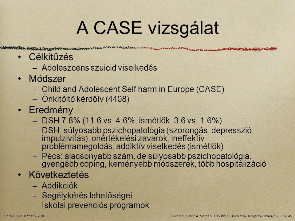 A CASE vizsgálat Célkitűzés –Adoleszcens szuicid viselkedés Módszer –Child and Adolescent Self harm in Europe (CASE) –Önkitöltő kérdőív (4408) Eredmén