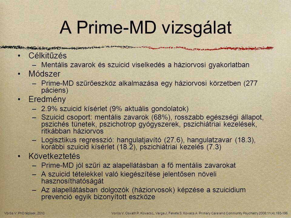 A Prime-MD vizsgálat Célkitűzés –Mentális zavarok és szuicid viselkedés a háziorvosi gyakorlatban Módszer –Prime-MD szűrőeszköz alkalmazása egy házior