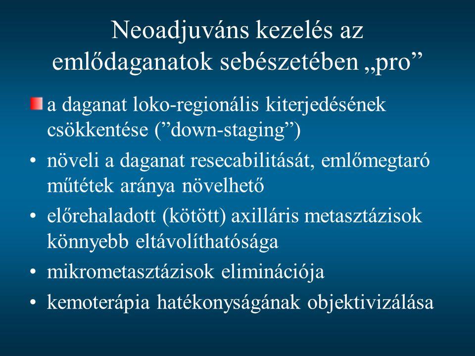 """Neoadjuváns kezelés az emlő daganatok sebészetében """"contra Pontos patológiai stádium meghatározás nem mindig lehetséges (axilláris nyirokcsomó status megváltozik) Késik a sebészi kezelés A neoadjuvans kezelés növeli-e a tünetmentes és a teljes túlélést."""