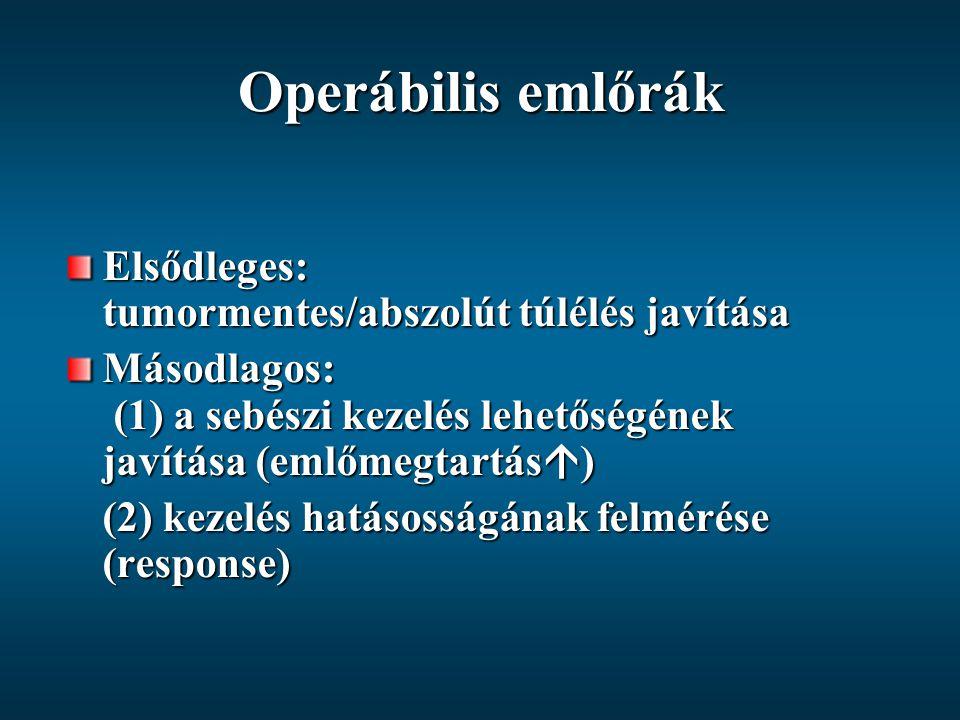 Operábilis emlőrák Elsődleges: tumormentes/abszolút túlélés javítása Másodlagos: (1) a sebészi kezelés lehetőségének javítása (emlőmegtartás  ) (2) k