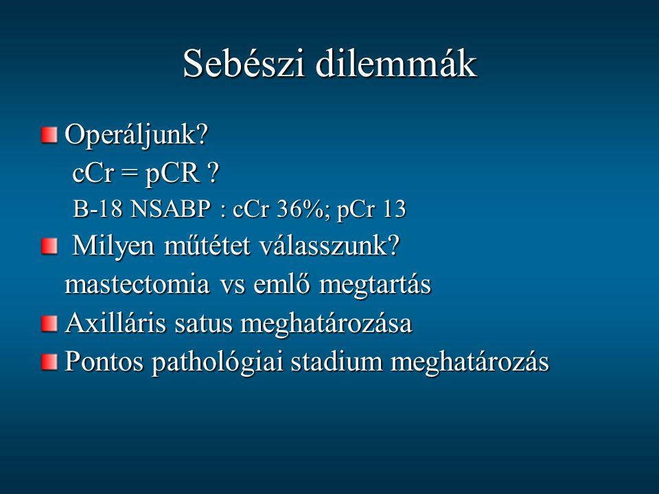 Sebészi dilemmák Operáljunk? cCr = pCR ? cCr = pCR ? B-18 NSABP : cCr 36%; pCr 13 Milyen műtétet válasszunk? Milyen műtétet válasszunk? mastectomia vs