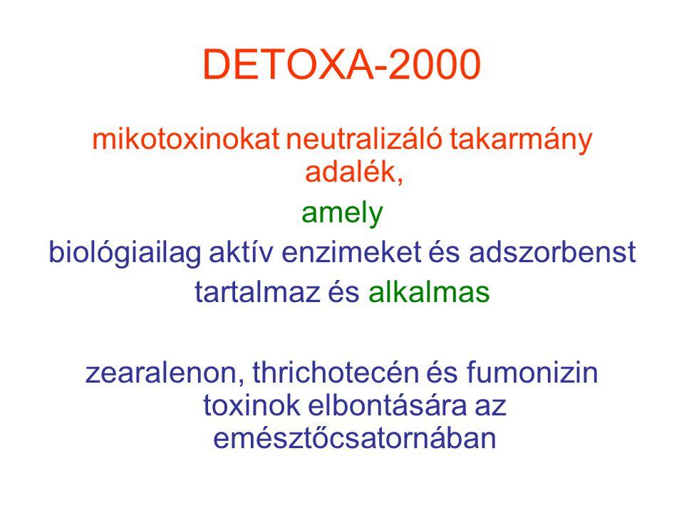 DETOXA-2000 mikotoxinokat neutralizáló takarmány adalék, amely biológiailag aktív enzimeket és adszorbenst tartalmaz és alkalmas zearalenon, thrichote