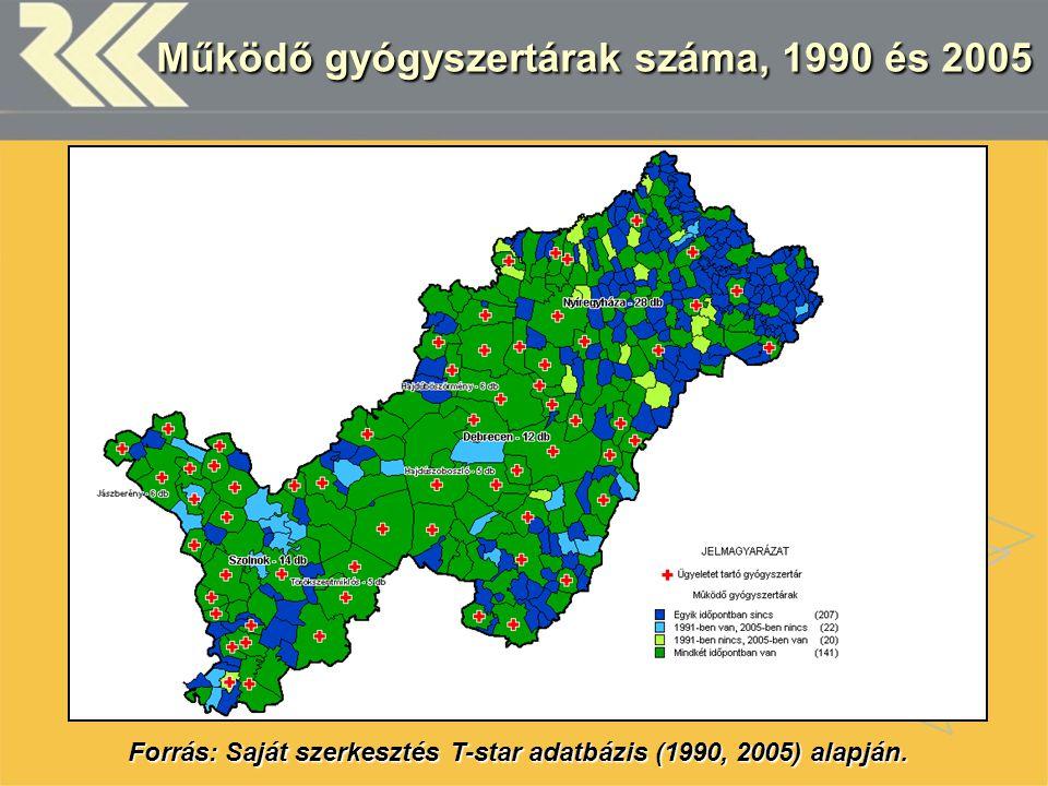 Működő gyógyszertárak száma, 1990 és 2005 Forrás: Saját szerkesztés T-star adatbázis (1990, 2005) alapján.