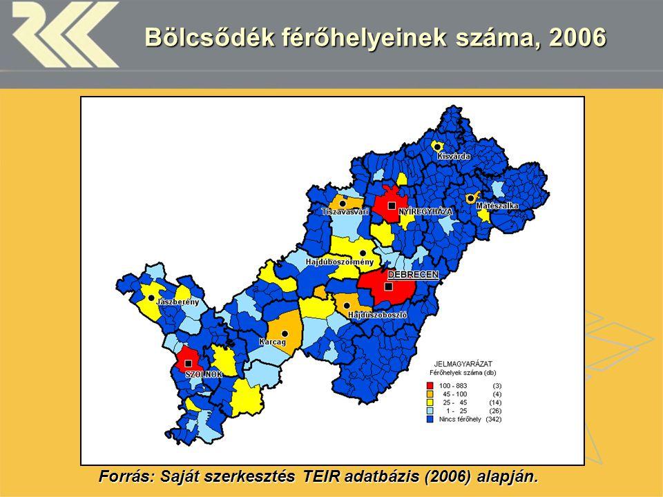 Bölcsődék férőhelyeinek száma, 2006 Forrás: Saját szerkesztés TEIR adatbázis (2006) alapján.