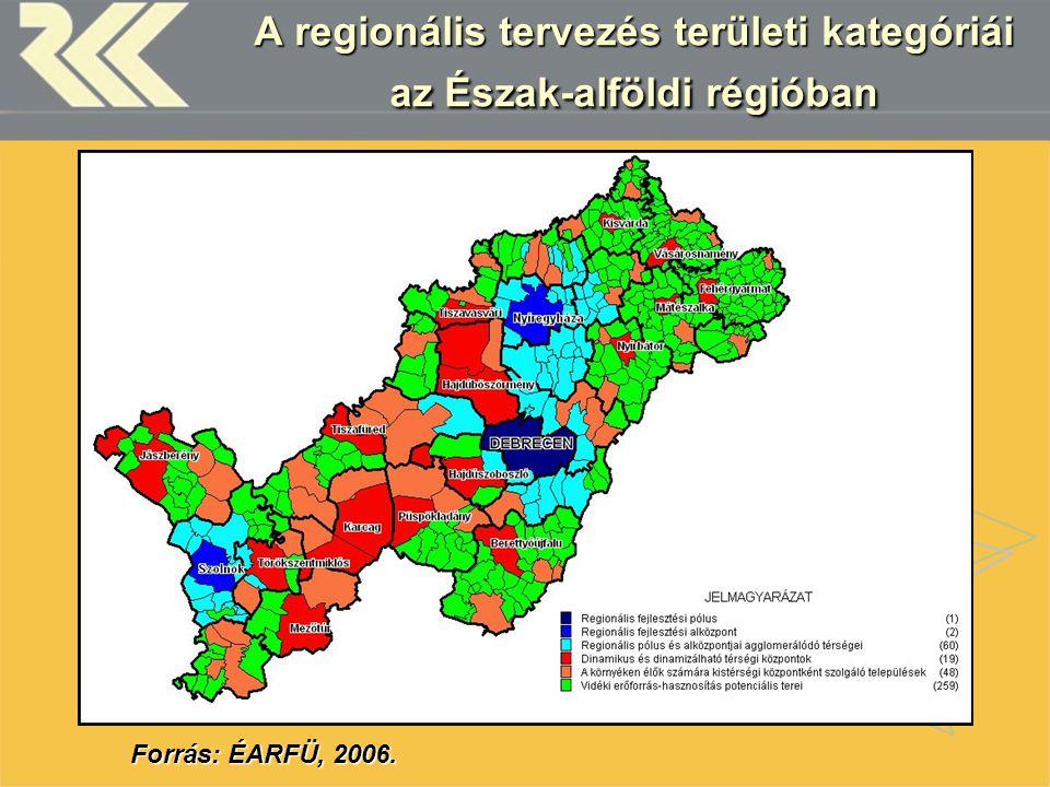 A regionális tervezés területi kategóriái az Észak-alföldi régióban Forrás: ÉARFÜ, 2006.