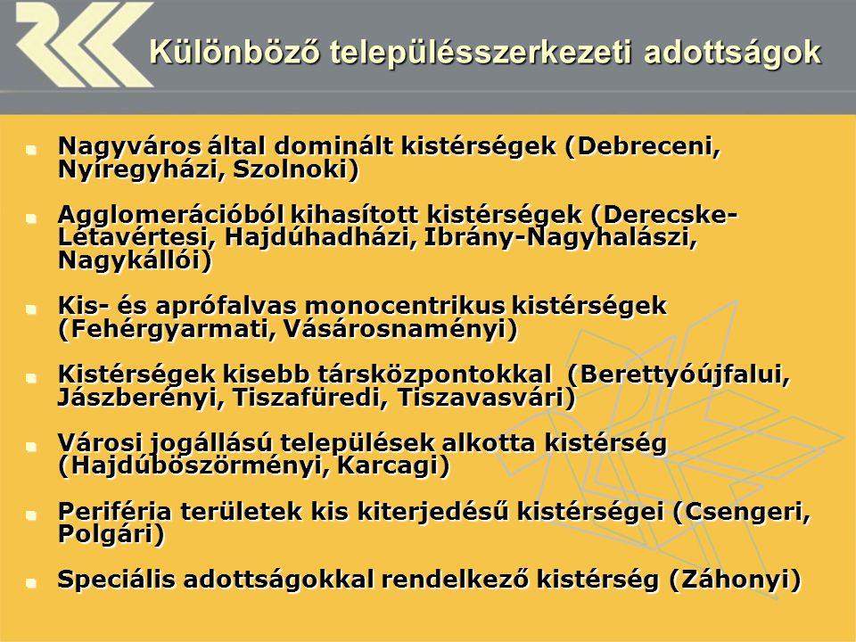 Különböző településszerkezeti adottságok Nagyváros által dominált kistérségek (Debreceni, Nyíregyházi, Szolnoki) Nagyváros által dominált kistérségek