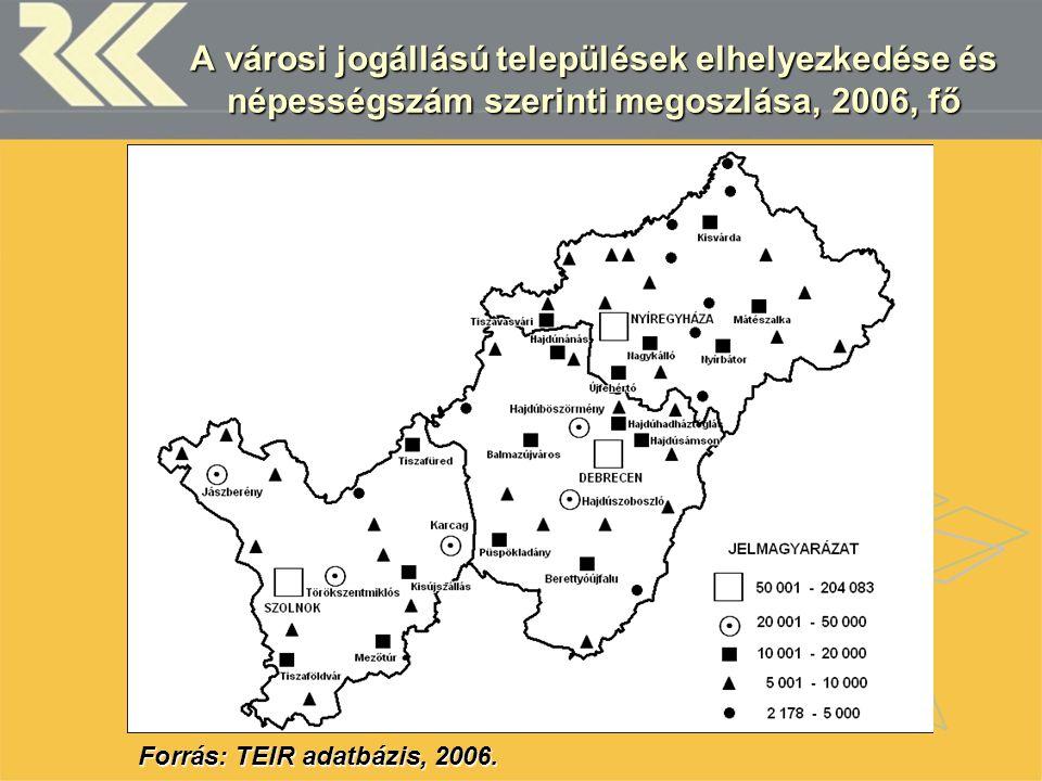 A városi jogállású települések elhelyezkedése és népességszám szerinti megoszlása, 2006, fő Forrás: TEIR adatbázis, 2006.