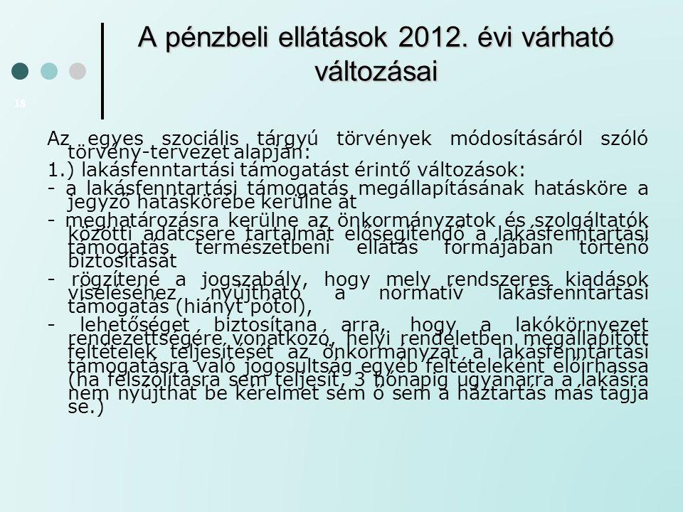 A pénzbeli ellátások 2012. évi várható változásai 18 Az egyes szociális tárgyú törvények módosításáról szóló törvény-tervezet alapján: 1.) lakásfennta