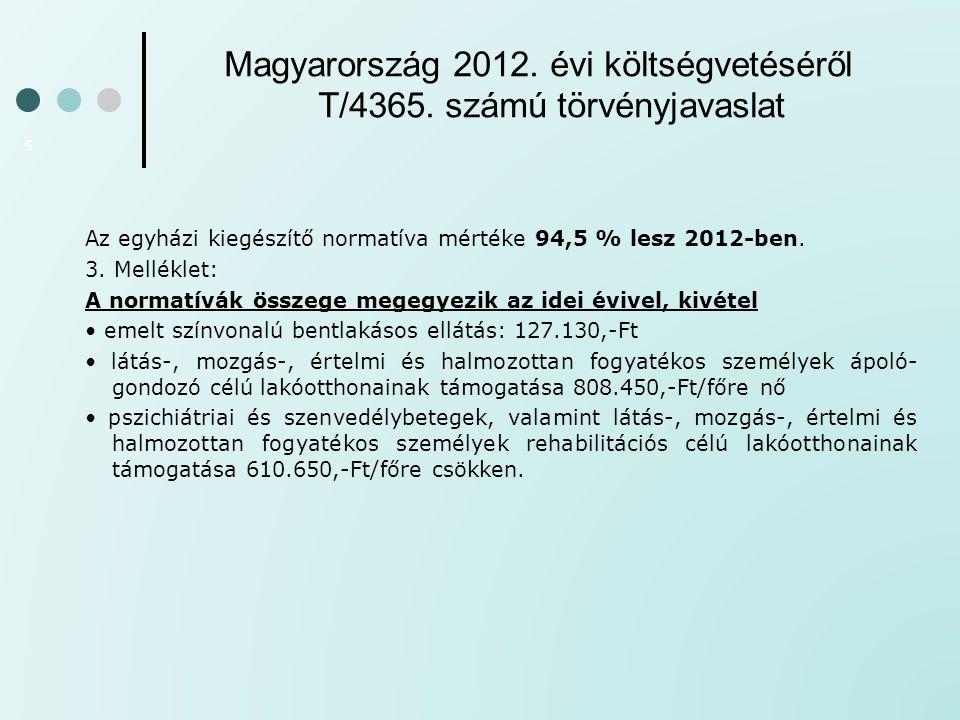 Magyarország 2012. évi költségvetéséről T/4365. számú törvényjavaslat 5 Az egyházi kiegészítő normatíva mértéke 94,5 % lesz 2012-ben. 3. Melléklet: A