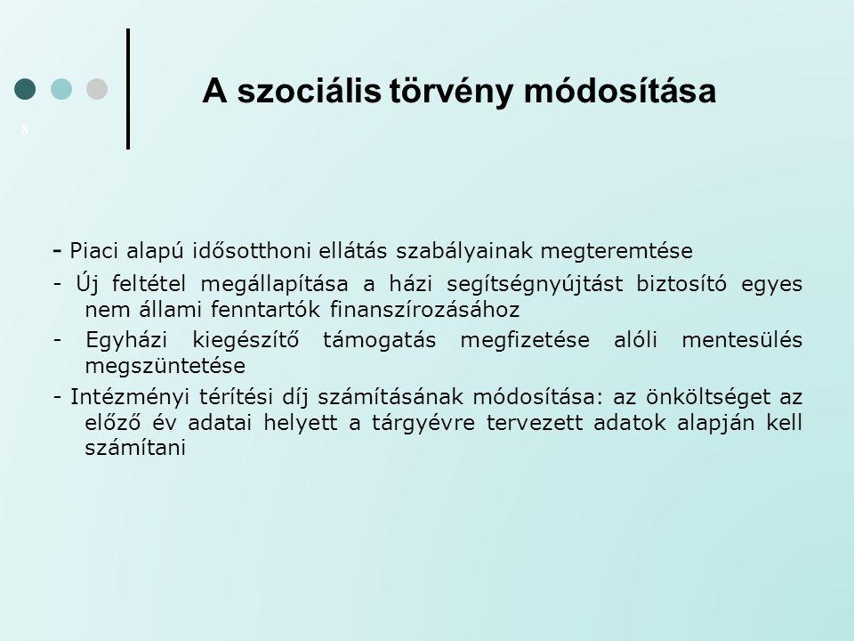 A szociális törvény módosítása 8 - Piaci alapú idősotthoni ellátás szabályainak megteremtése - Új feltétel megállapítása a házi segítségnyújtást bizto