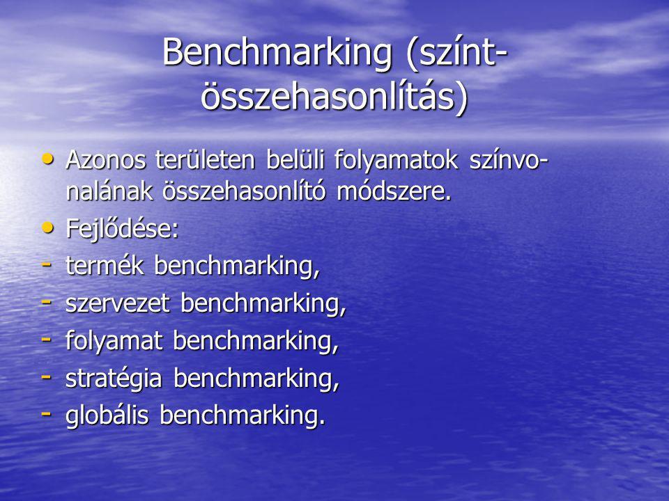 Benchmarking (színt- összehasonlítás) Azonos területen belüli folyamatok színvo- nalának összehasonlító módszere.