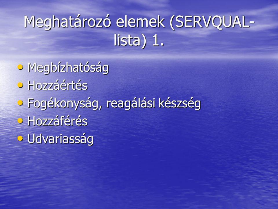 Meghatározó elemek (SERVQUAL- lista) 1.
