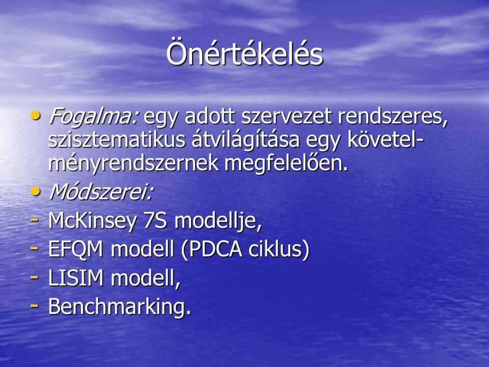 McKinsey 7S modellje Belső intézménykép, jövőkép tervezéshez.